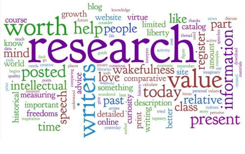 wordle-blog